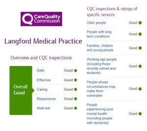 Langford Med Practice (Dec 2015)